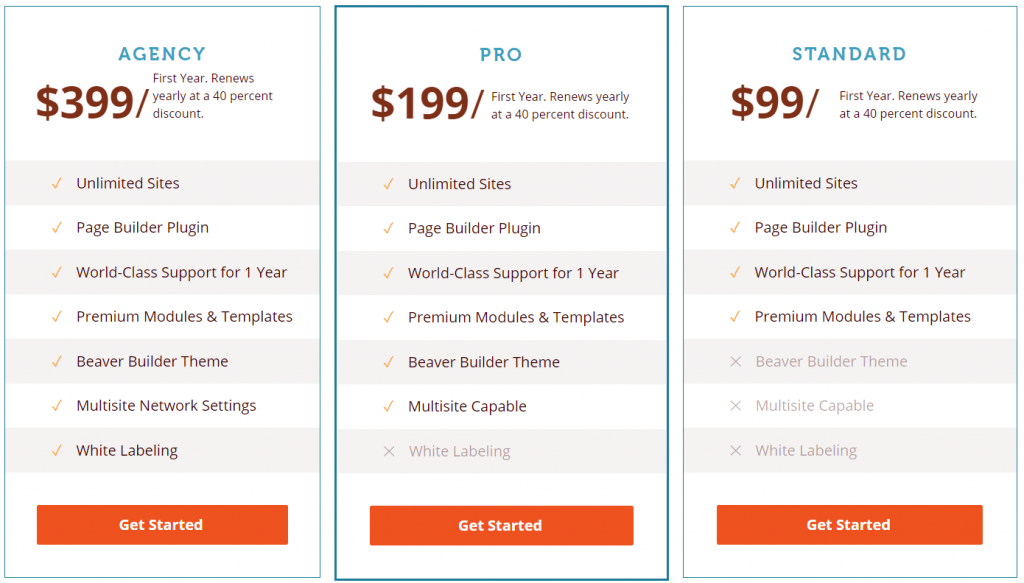 Beaver builder pricing table
